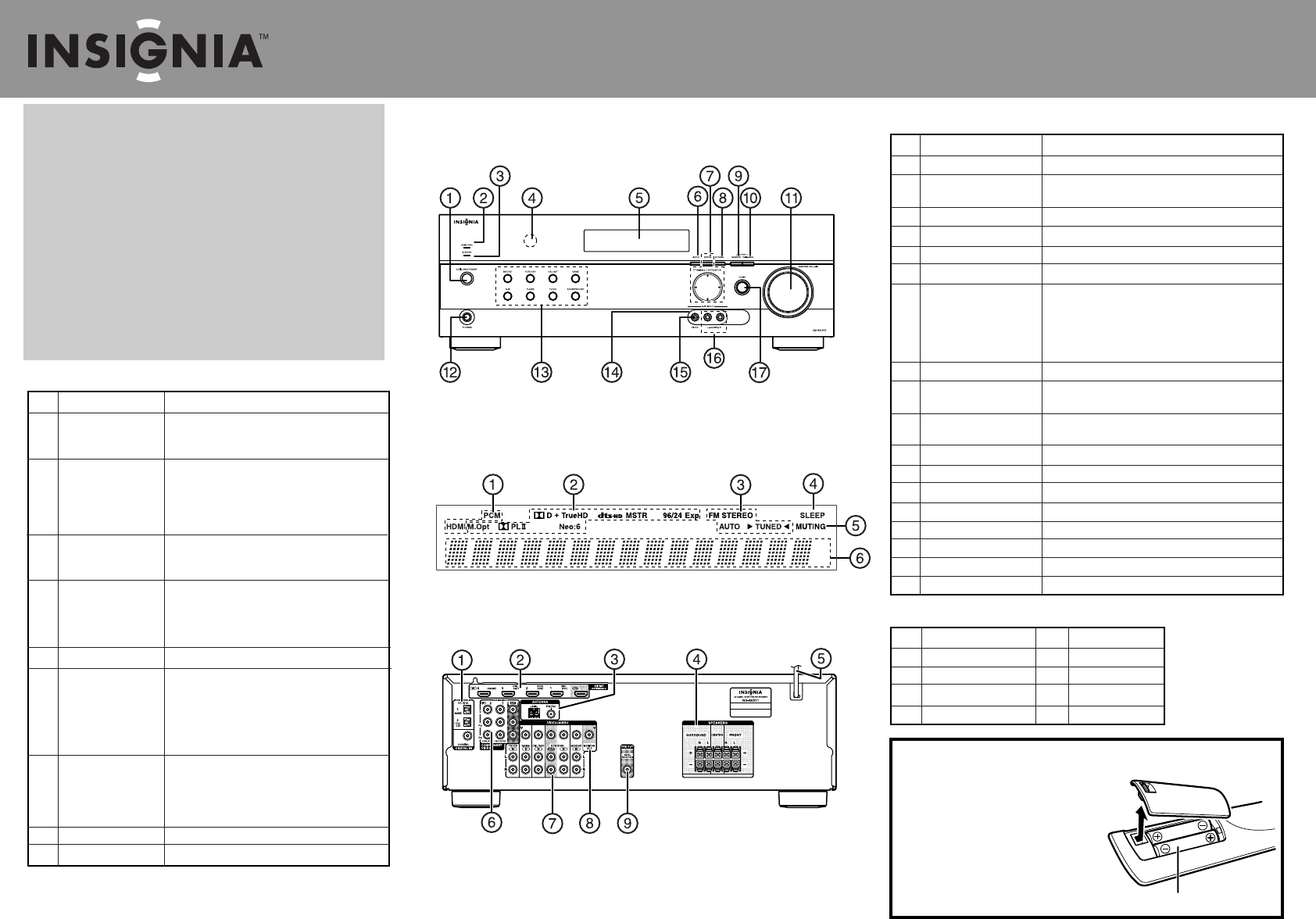 Insignia home theater system ns ht511 51 user guide insignia ns ht511 51 home theater system user manual sciox Gallery
