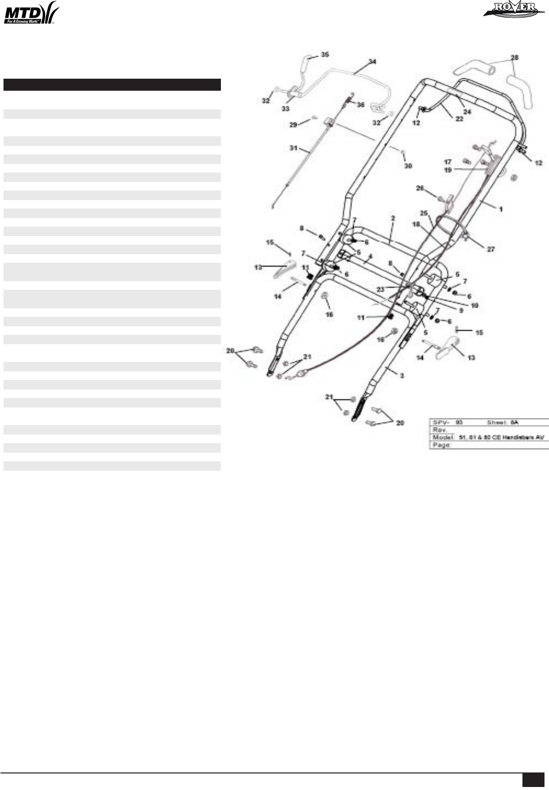 page 91 of rover lawn mower 51 user guide manualsonline com rh lawnandgarden manualsonline com Moon Rover NASA Rover