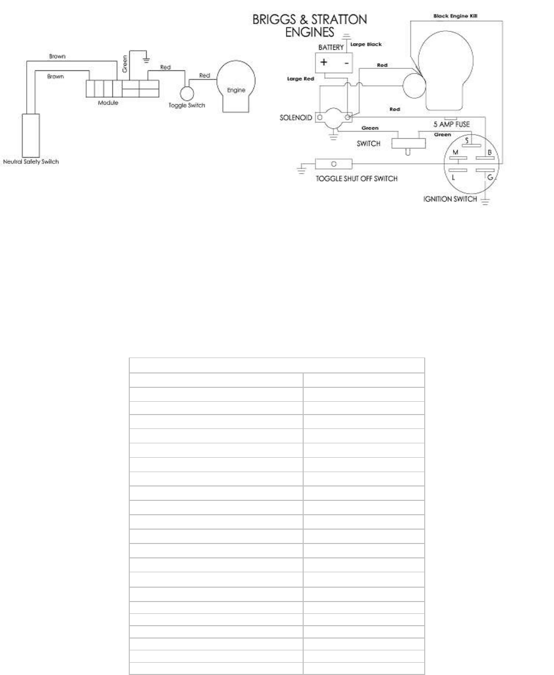 Electrical Wiring Diagram Swisher Mowers on swisher mower parts list, swisher mower manual, brute wiring diagram, swisher mower belt routing, swisher mower coil, swisher trailmower t14560a wiring-diagram, simplicity wiring diagram, swisher pull behind mower belts, swisher trail mower belt replacement, swisher mower parts catalog, swisher mower battery, lawn mower belt routing diagram, ignition system wiring diagram, swisher mower accessories, swisher parts diagram, toro wiring diagram, swisher ride king mower parts, swisher mower wheels, zero turn mower diagram, swisher 60 trail mower,