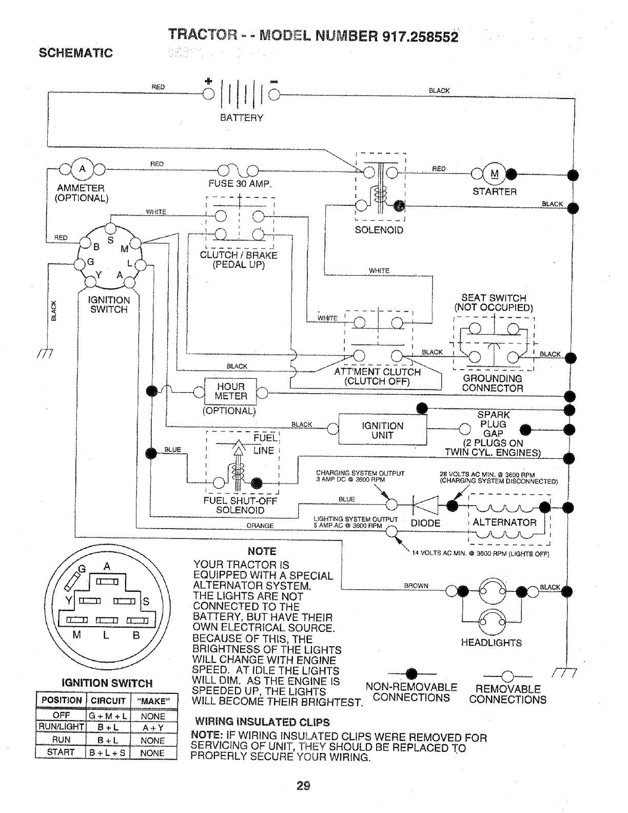 Page 29 of Sears Lawn Mower 917.258552 User Guide | ManualsOnline.com