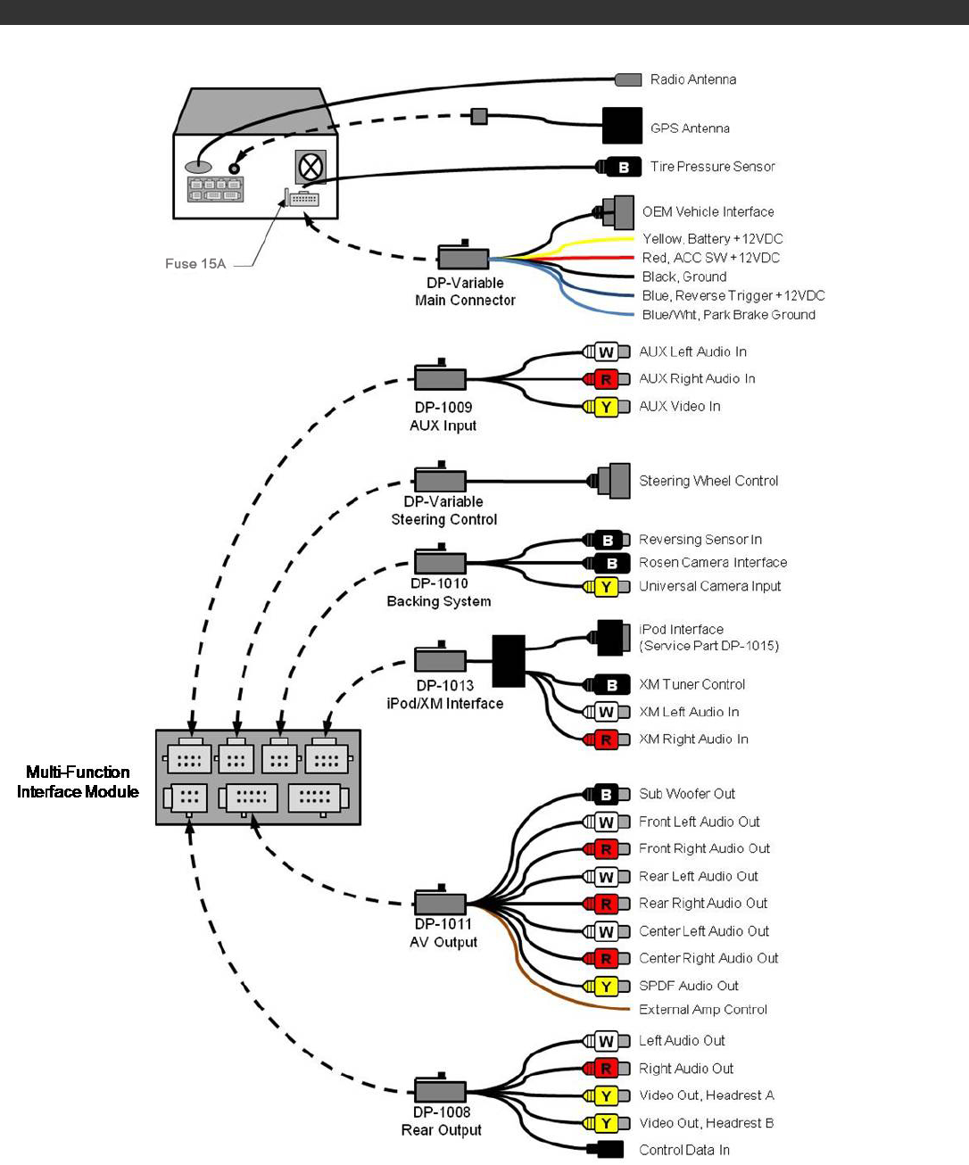 P 0900c152800626a1 likewise P 0900c152800793b2 as well House Framing furthermore P 0900c152800c3445 moreover Rosen Dvd Wiring Diagram. on wiring for home entertainment systems