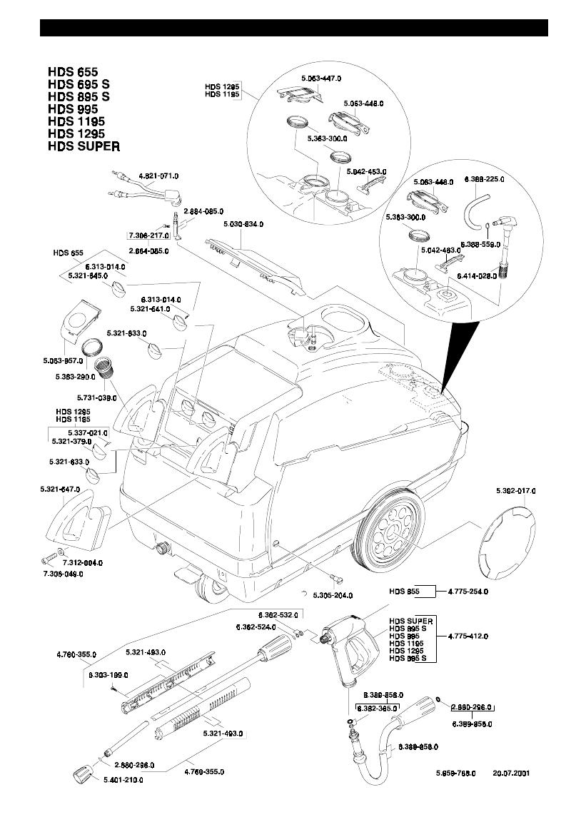 page 16 of karcher pressure washer hds 745 user guide rh lawnandgarden manualsonline com karcher hds 745 eco manual karcher hds 745 service manual