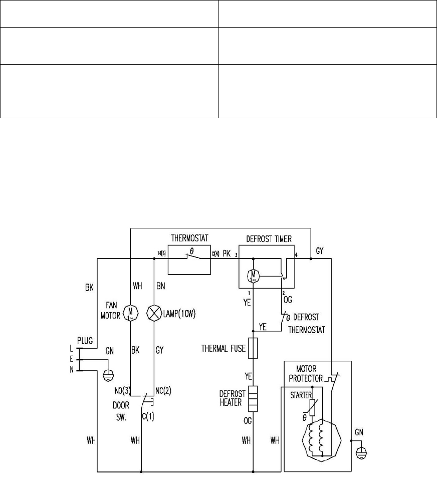 tag refrigerator wiring diagram wiring diagram and hernes wiring diagram for kitchenaid refrigerator the amana kenmore jenn air