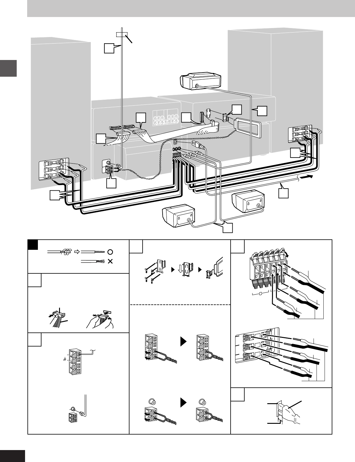 Technics Stereo Speakers Wiring Diagram Home Speaker Diagrams Page 6 Of Theater System Sc Eh760 User Guide
