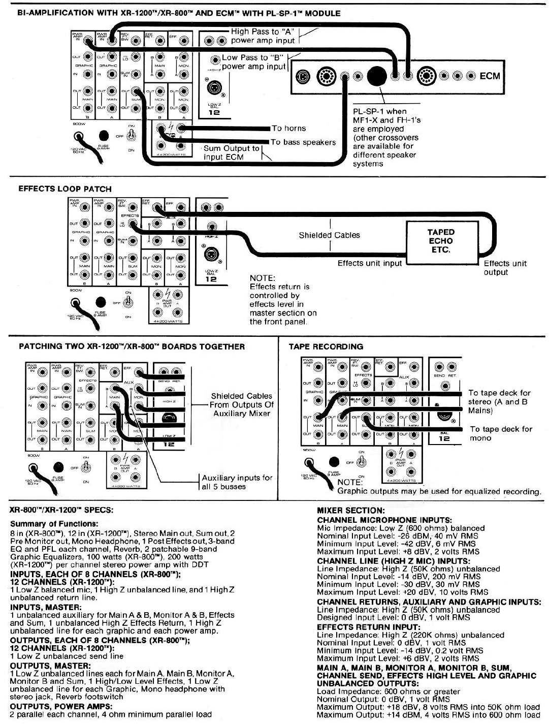 page 6 of peavey music mixer xr1200 user guide manualsonline com rh music manualsonline com consola peavey xr 1200 manual consola peavey xr 1200 manual