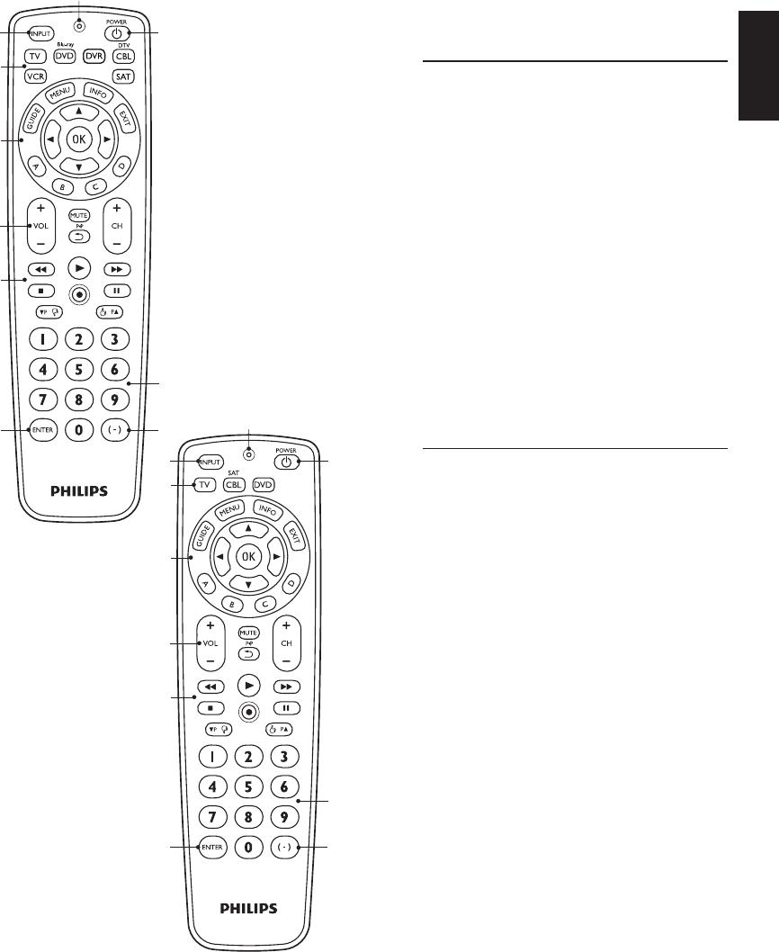 page 2 of philips universal remote src2063 27 user guide rh tv manualsonline com Philips Product Manuals Philips Product Manuals