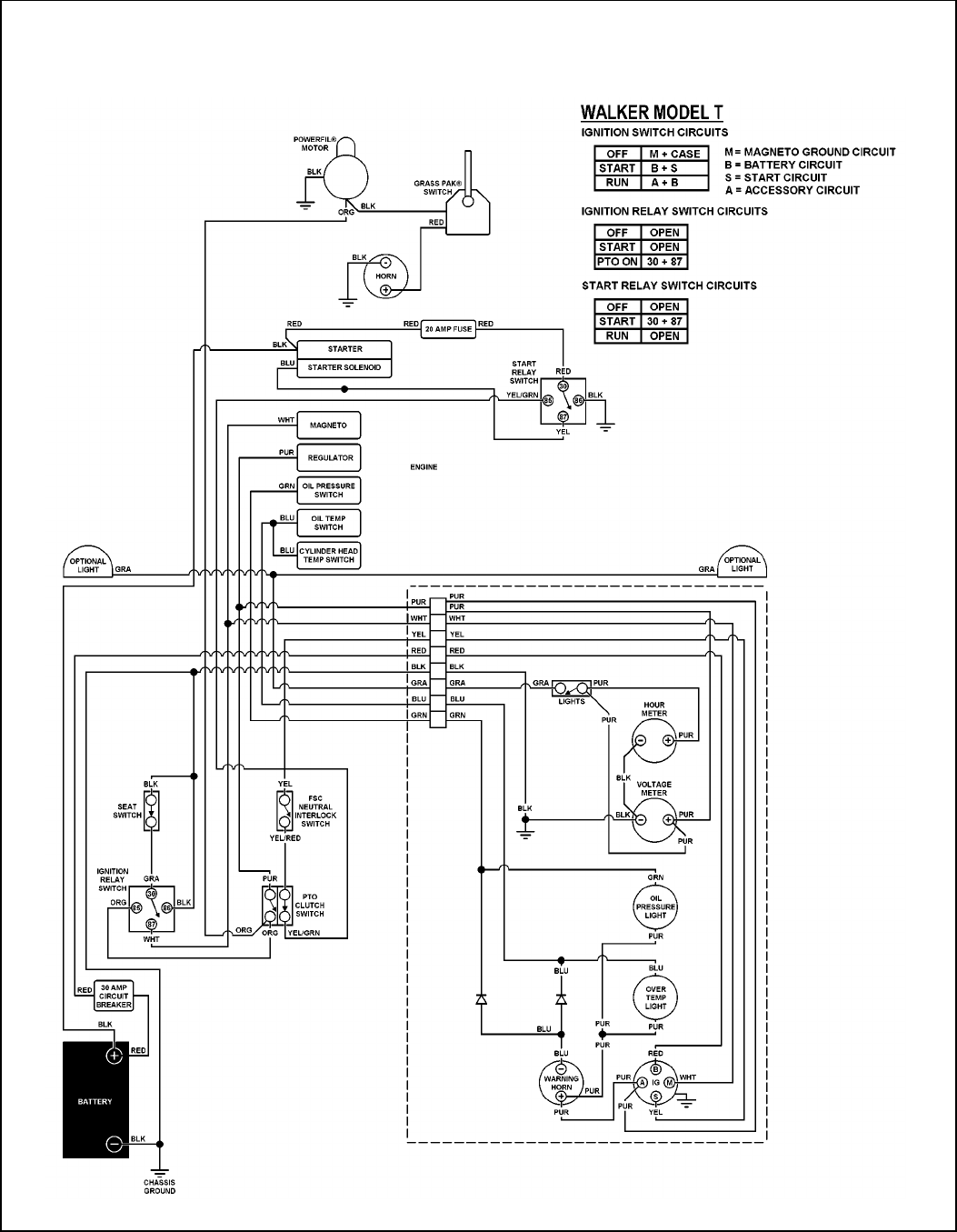 Page 87 of Walker Lawn Mower MT User Guide ManualsOnlinecom