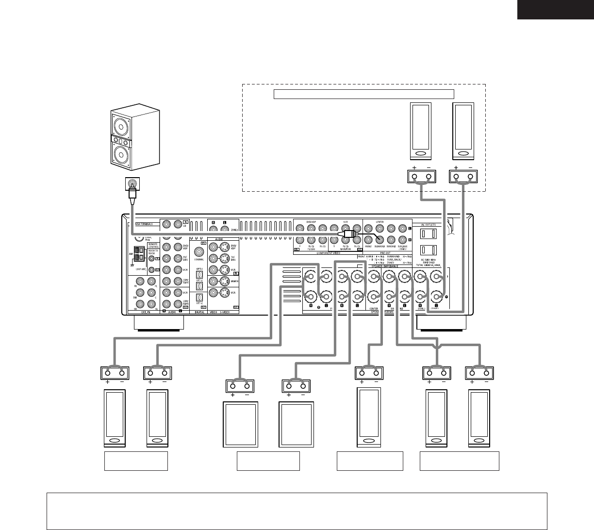 Page 15 of Denon Stereo Receiver AVR-1905 User Guide