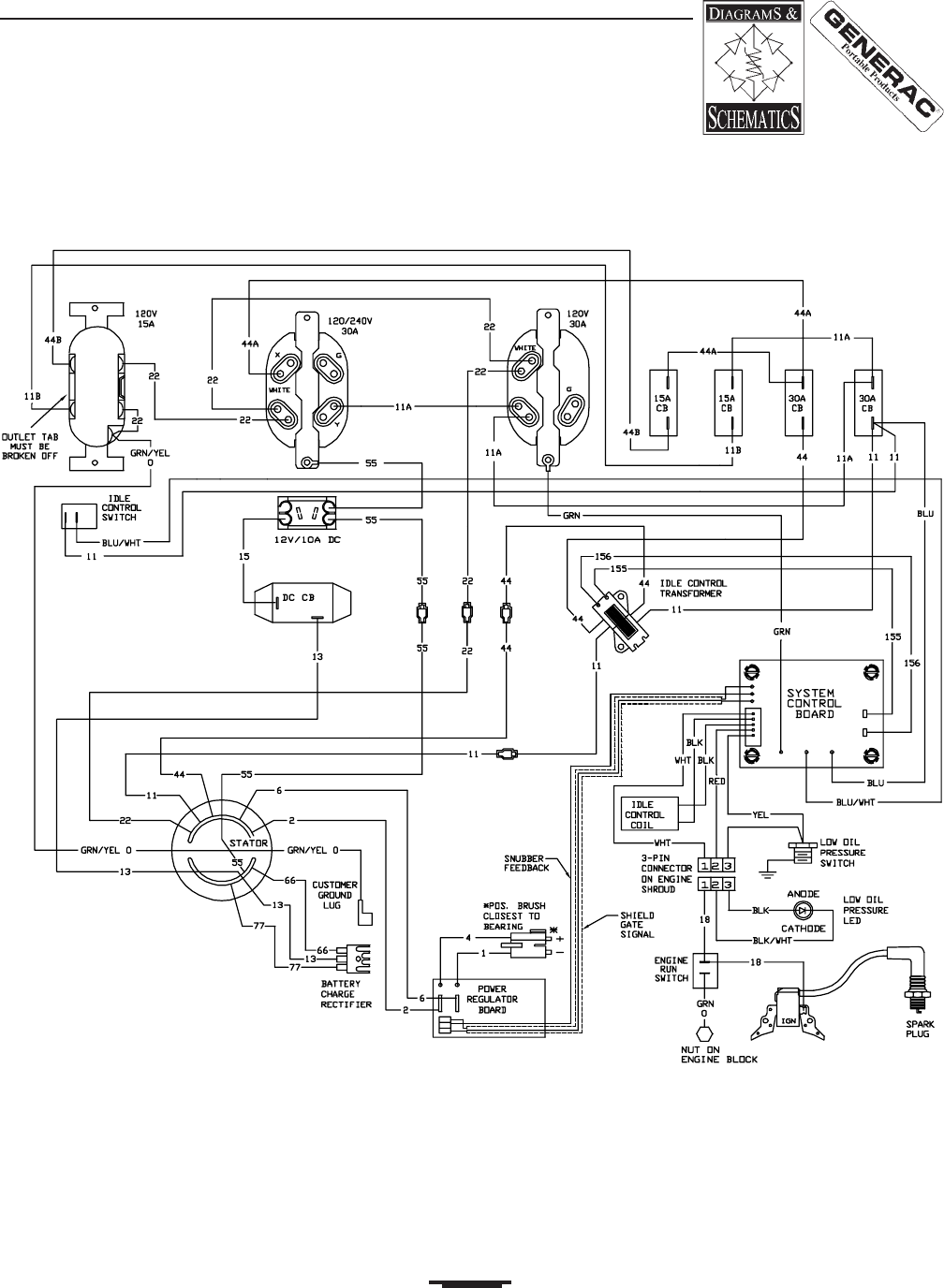 portable generator wiring diagram portable image generac 5500xl generator wiring diagram jodebal com on portable generator wiring diagram