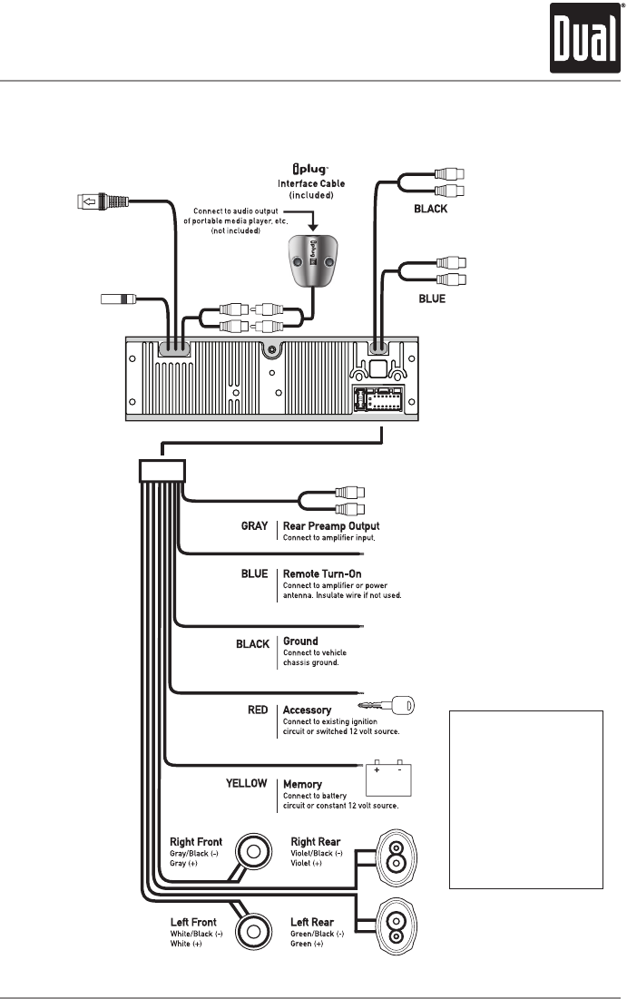 dual cd770 wiring harness diagram  pietrodavicoit circuit