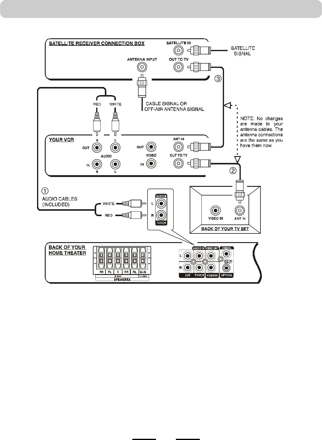 page 16 of lenoxx electronics home theater system ht 395 user guide rh audio manualsonline com Crutchfield Speaker Wiring Diagram Car Surround Sound System Diagram