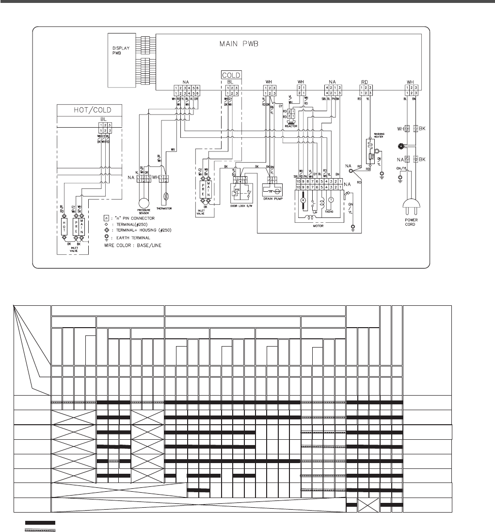 Page 14 of lg electronics washer wdm 101305f user guide 14 6 wiring diagram swarovskicordoba Gallery