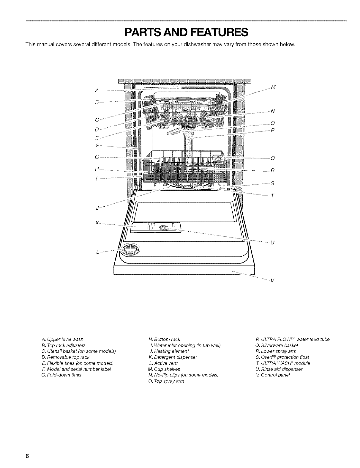 Page 6 Of Kenmore Dishwasher User Guide