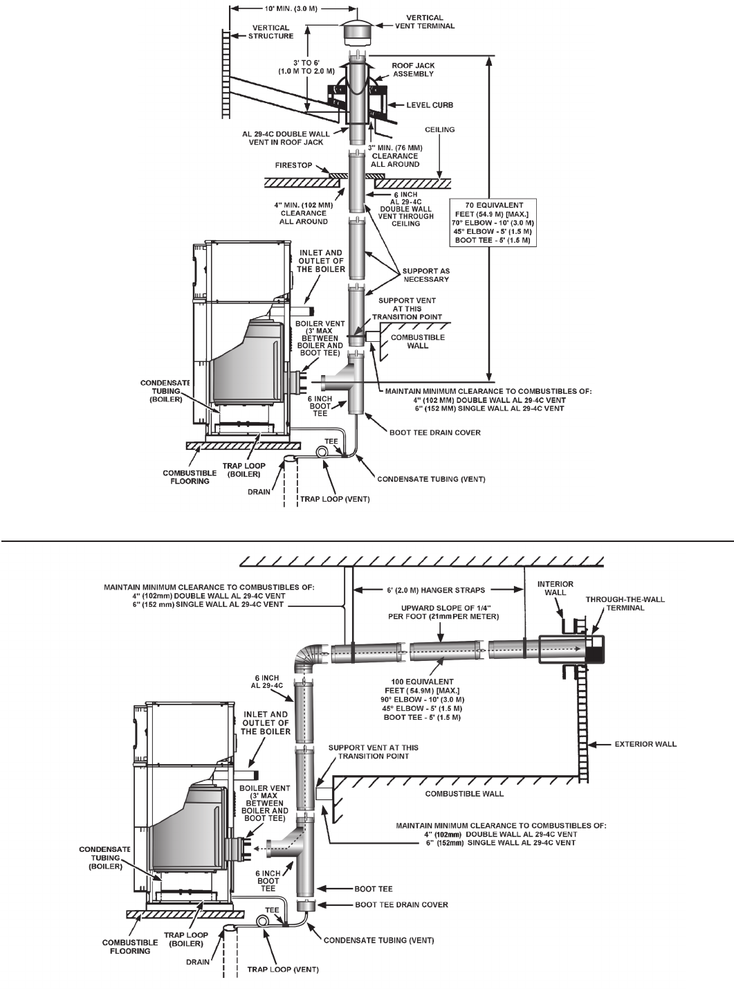 Page 18 Of Town Appliance Ao Smith Boiler Vb Vw 1000 User Milnor Dryer Wiring Diagram