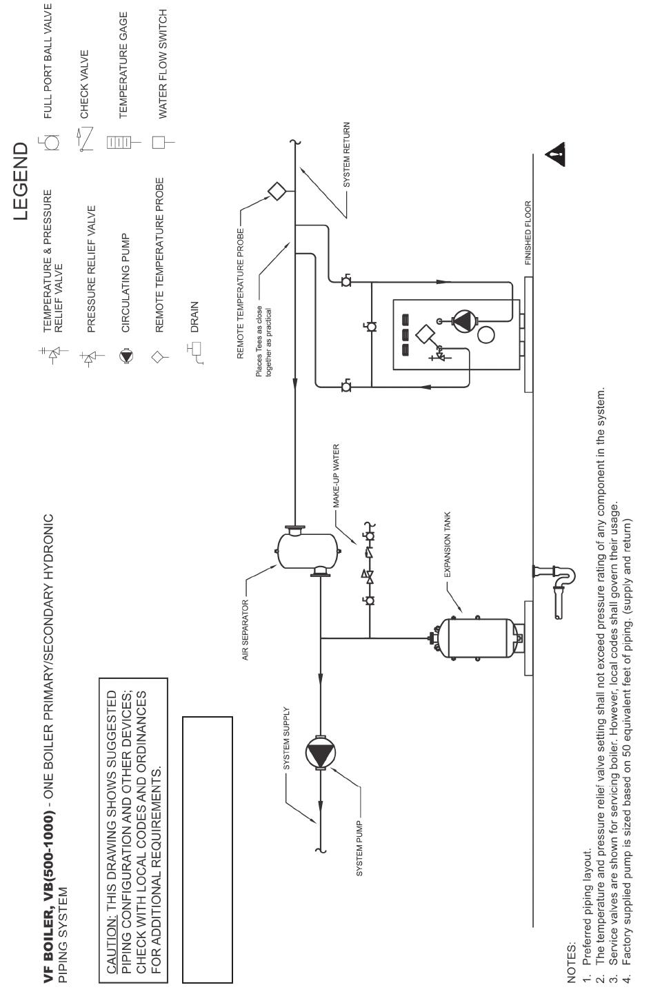 Ao Smith Vf Boiler Wiring Diagram - Wiring Diagram •