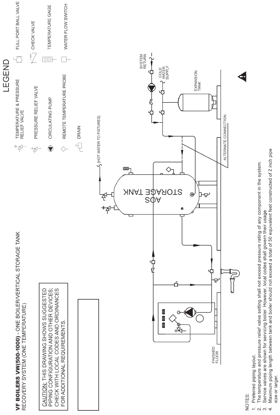 Page 27 Of Town Appliance Ao Smith Boiler Vb Vw 750 User Manual Oreck Touch Wiring Diagram 26