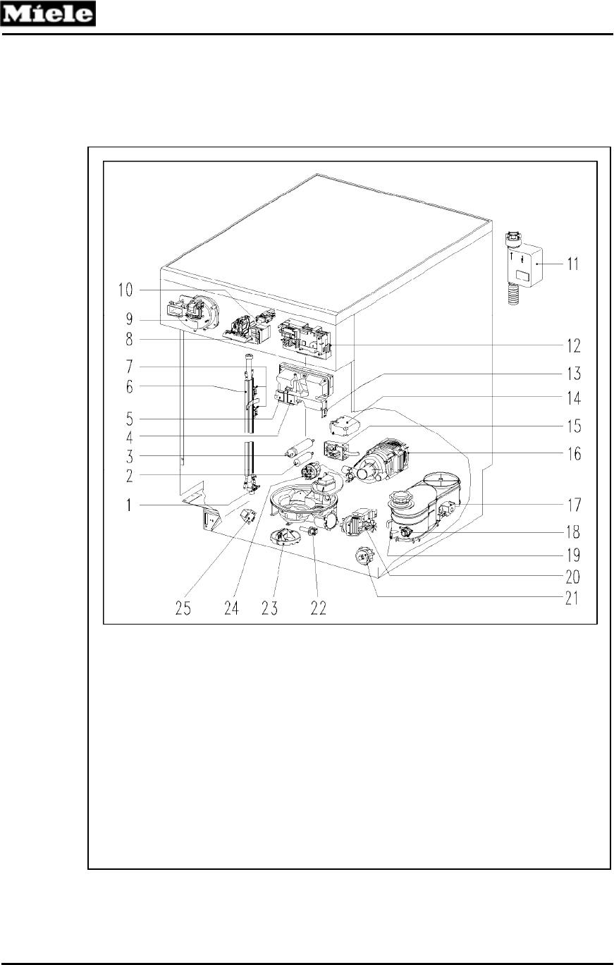 3f9b4e7c 4b37 46b3 a7e6 abbc7b6918af bg12 page 18 of miele dishwasher g600 user guide manualsonline com  at virtualis.co