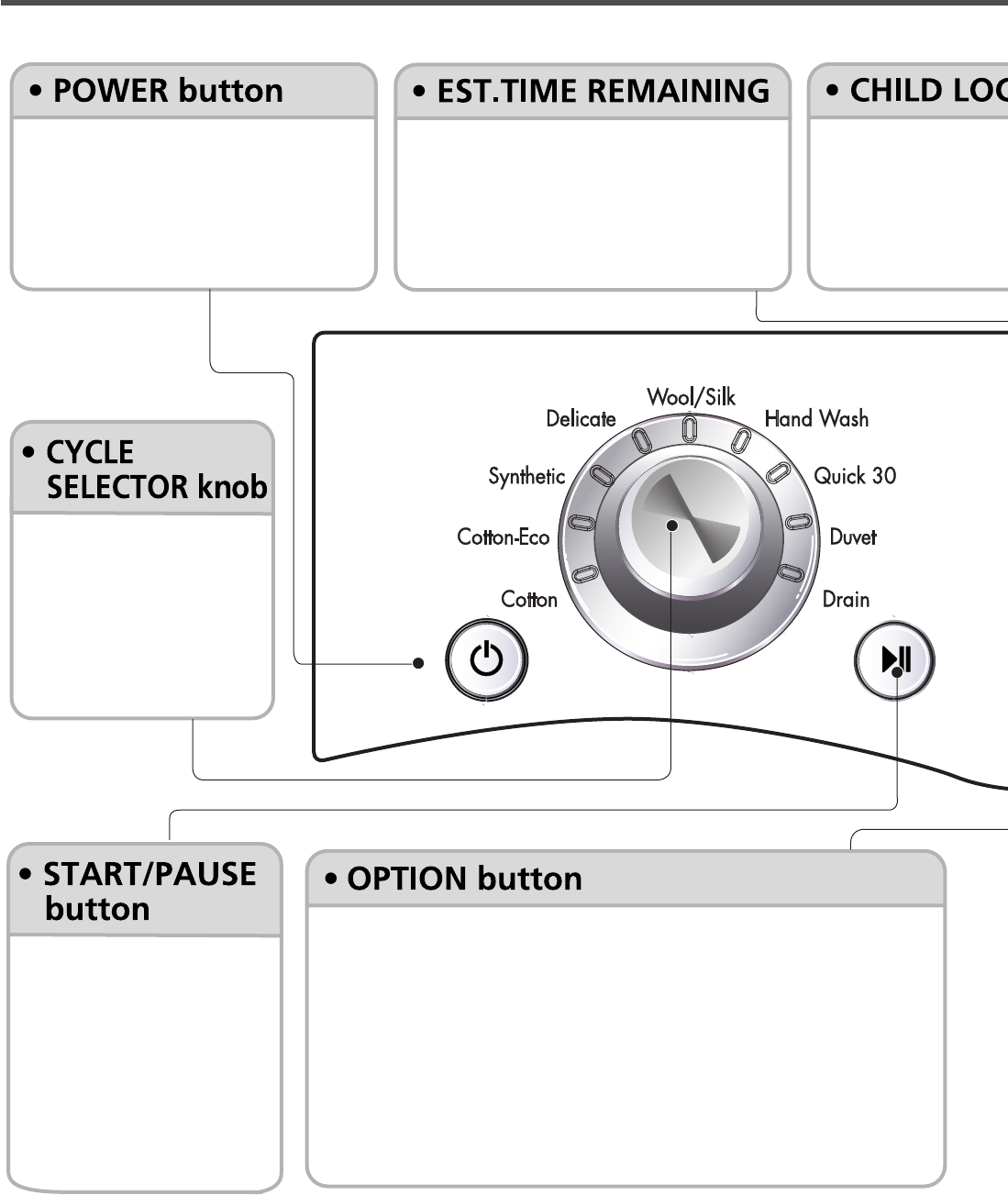 pro user battery charger instructions
