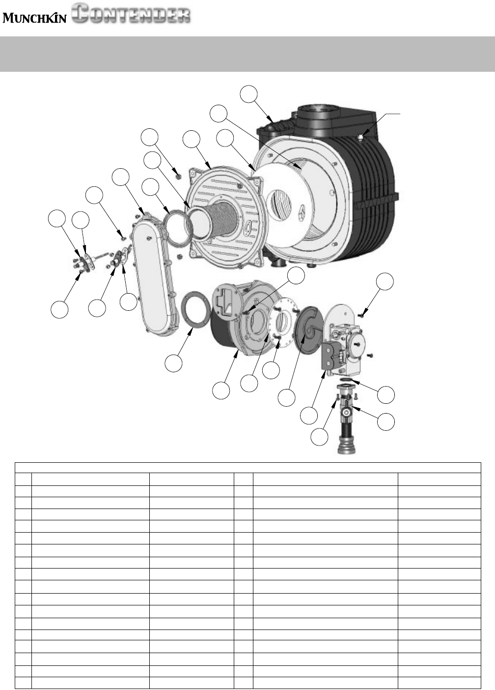 Page 64 of Munchkin Boiler Gas-Fired Hot Water Circulating Heater ...