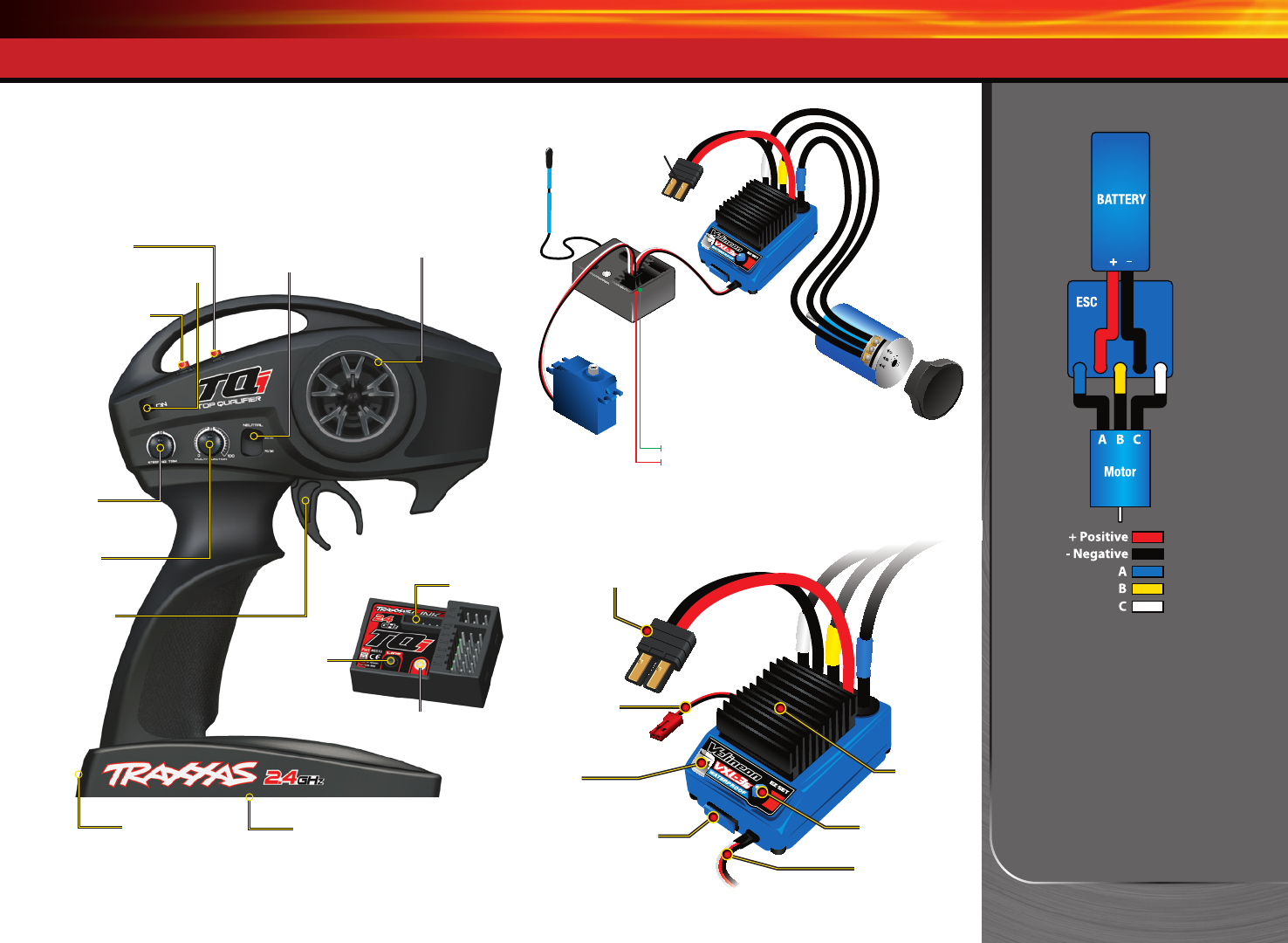 42d10b11 3234 4659 bbbf a55e537cad96 bgd page 13 of traxxas universal remote model 3707 3707l user guide traxxas tq receiver wiring diagram at alyssarenee.co