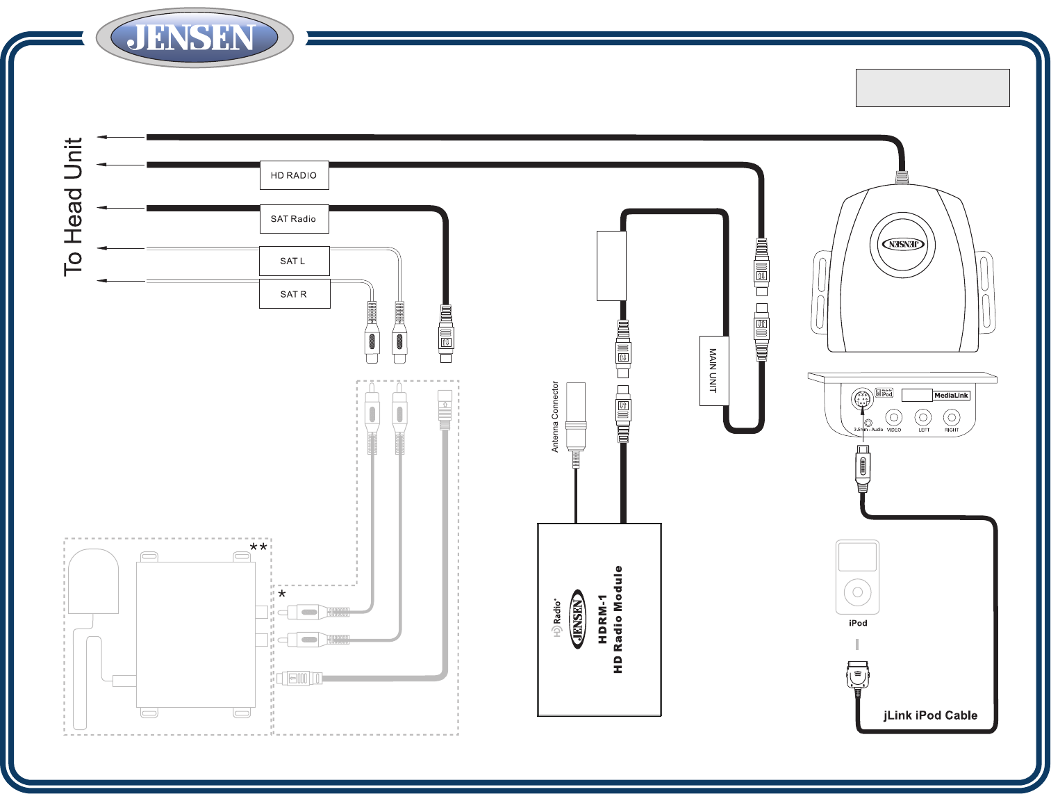 42e91d9c eeb6 4c84 87f1 47a14f3dc462 bg2 page 2 of jensen car video system xmdjen100 user guide jensen phase linear uv10 wiring diagram at panicattacktreatment.co