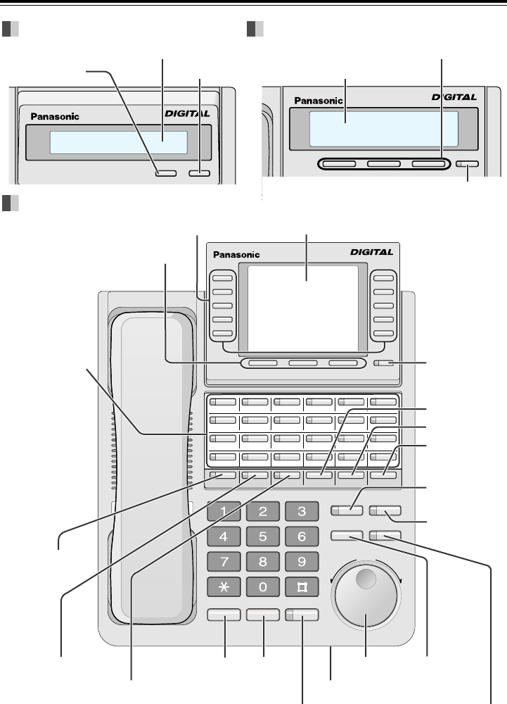 Page 4 Of Panasonic Telephone Kx T7433 User Guide