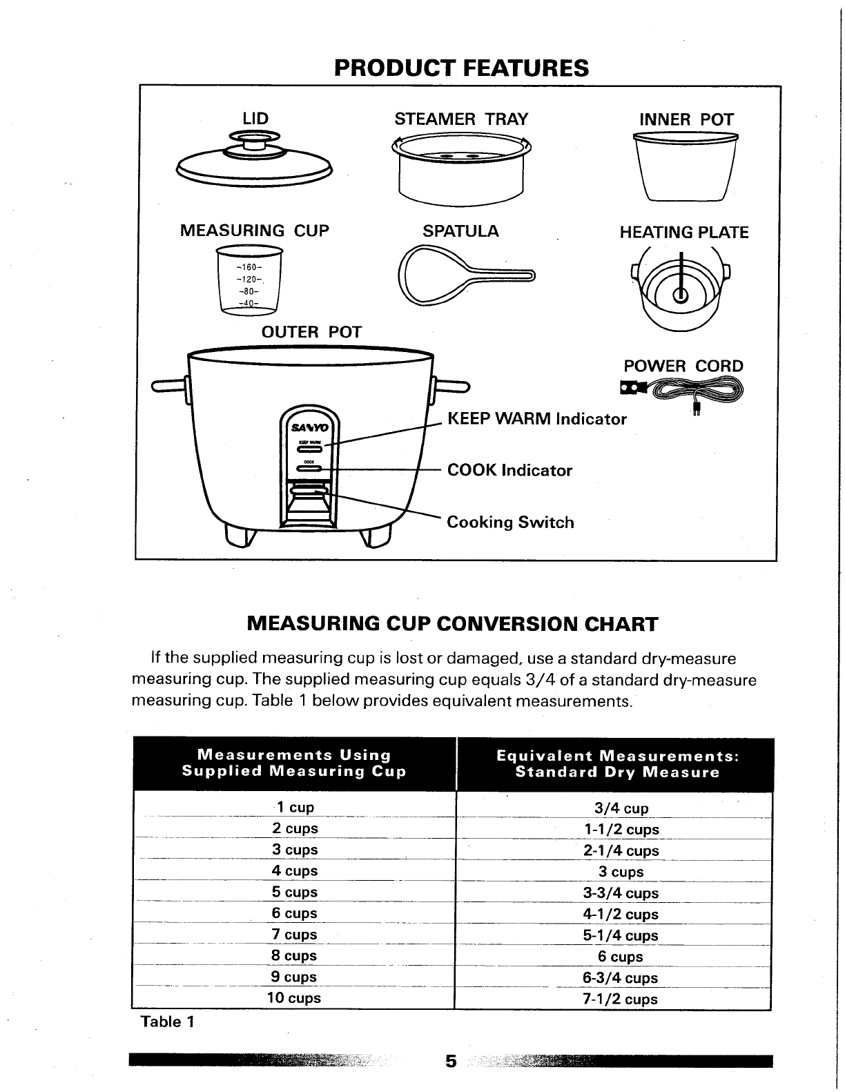 page 5 of sanyo rice cooker ec 503 user guide manualsonline com rh kitchen manualsonline com Rival Rice Cooker Instruction Manual Tiger Rice Cooker Manual