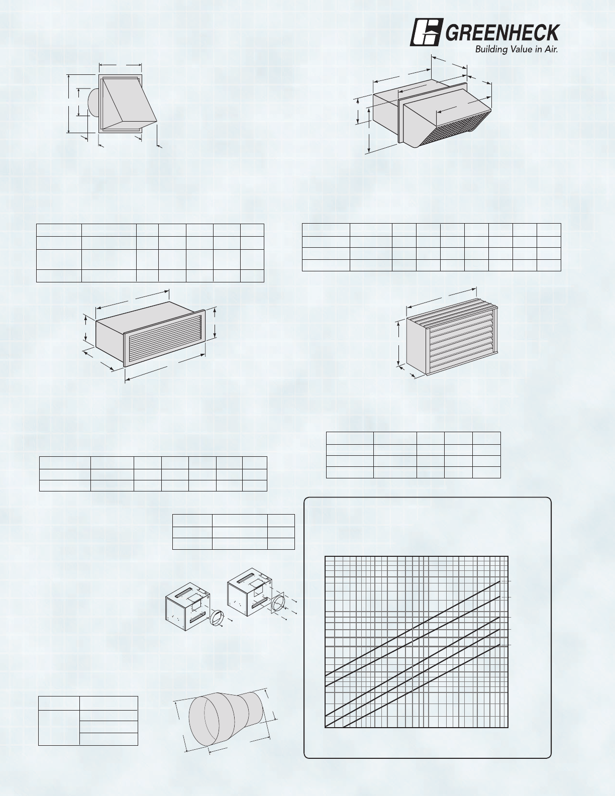 Page 14 Of Greenheck Fan Ventilation Hood Sp User Guide