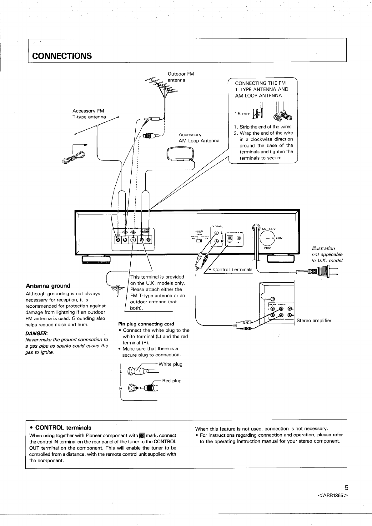 Page 7 of Pioneer TV Receiver F-401-L User Guide | ManualsOnline.com