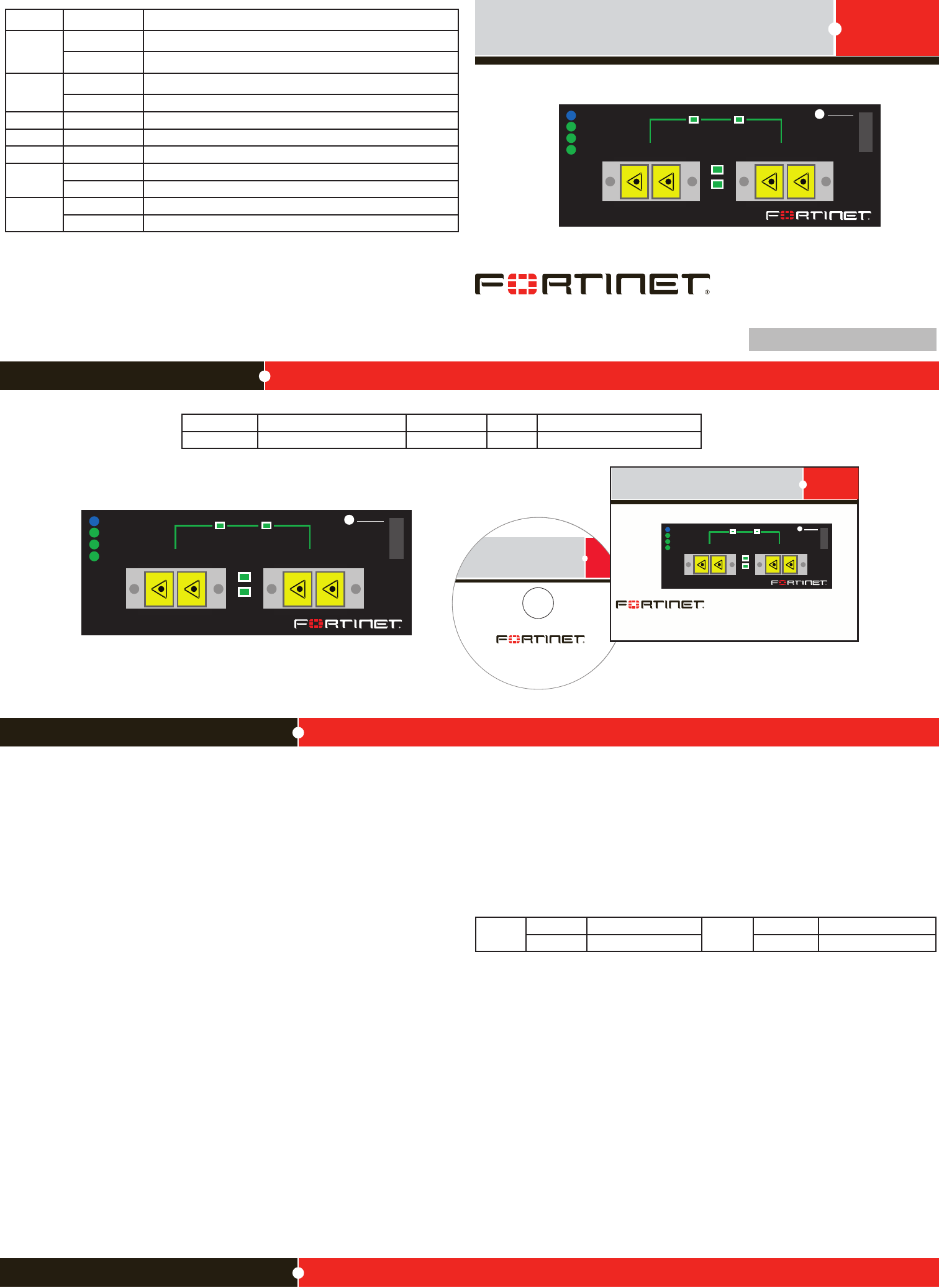 Fortinet Network Card ASM-FX2 User Guide | ManualsOnline com