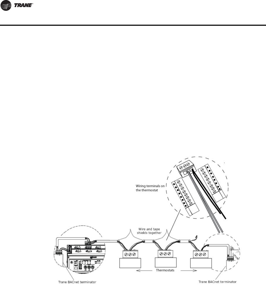 Page 26 Of Trane Thermostat Communicating Thermostats Bacnet Wiring Diagram Bas Svp10a En Requirements For Procedure