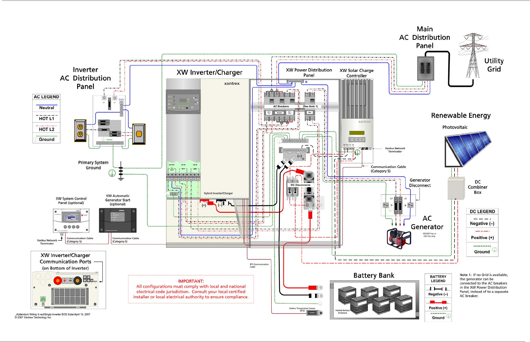 dom inverter charger wiring diagram dom inverter charger dom inverter charger wiring diagram xantrex inverter charger wiring diagram jodebal com
