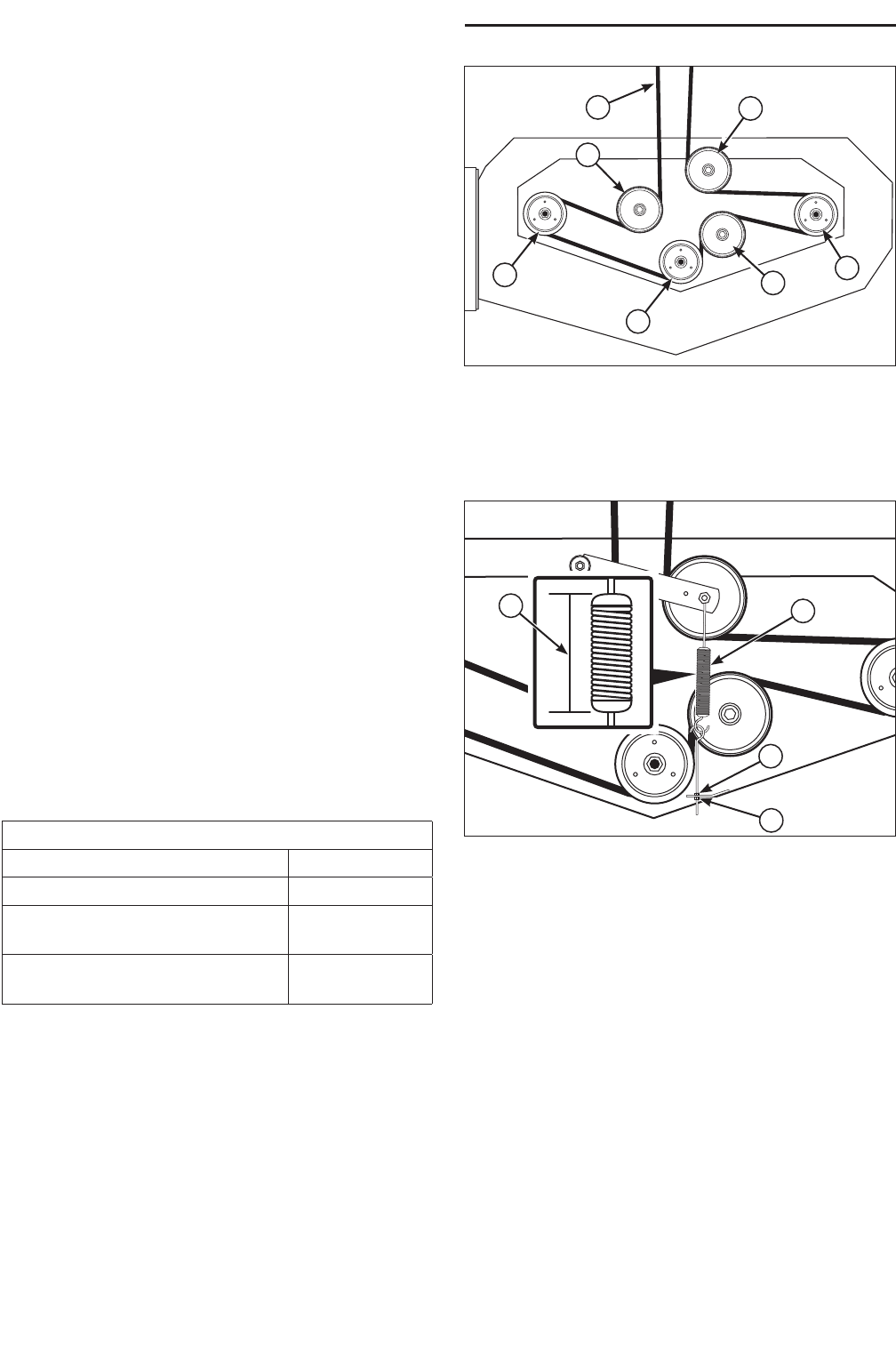 Page 38 of Ferris Industries Lawn Mower 5900677 User Guide