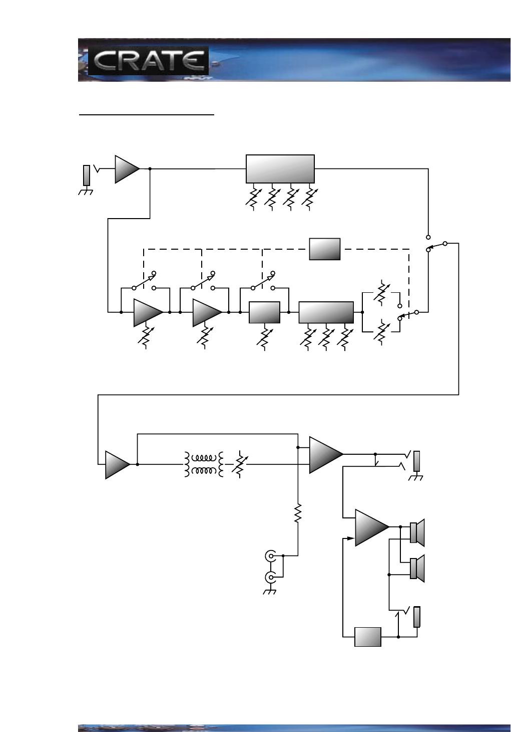 wiring diagram crate guitar amplifier wiring diagram virtual fretboard rh wiring virtual fretboard com Bass Guitar Wiring Schematics Guitar Amp Schematic
