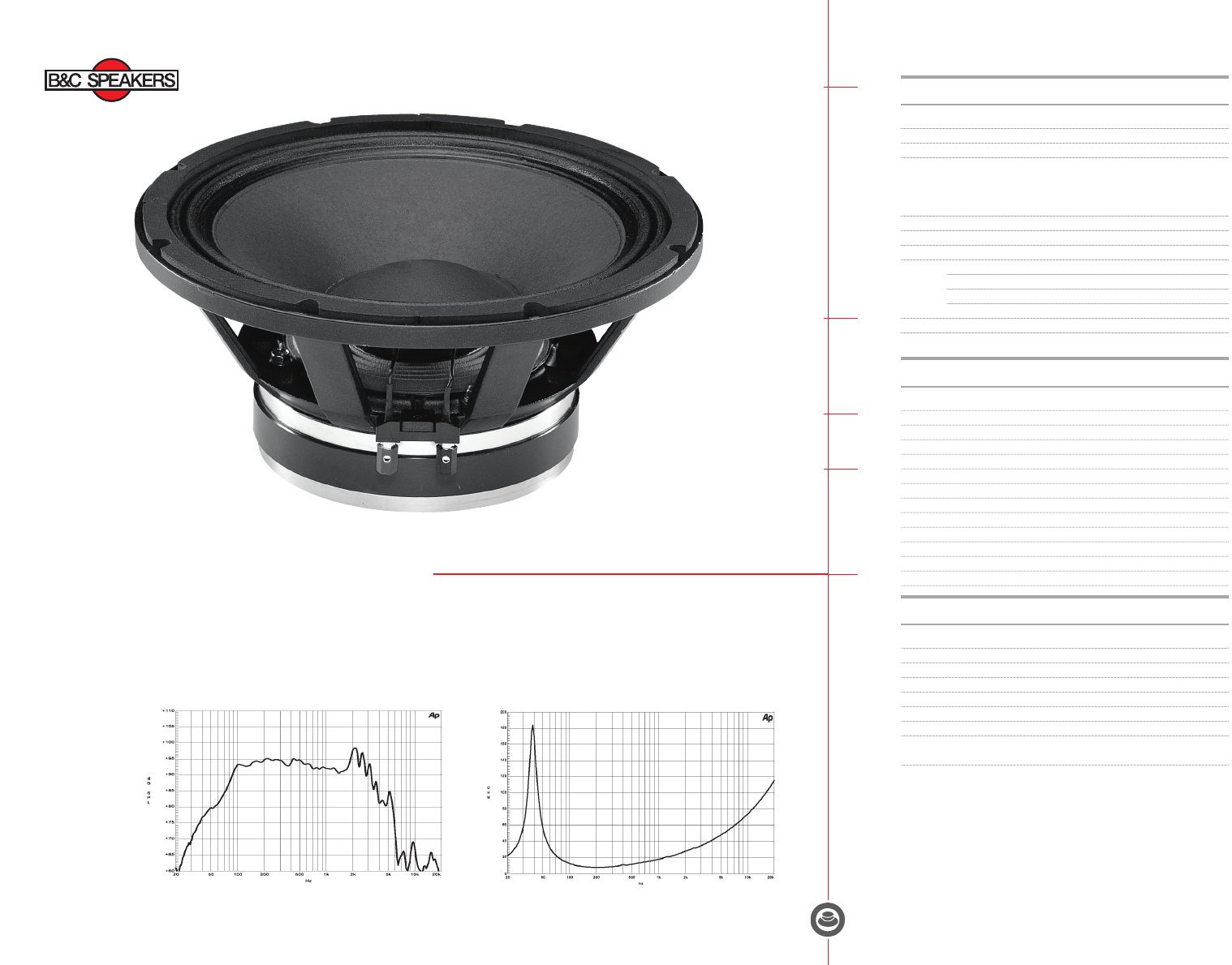 B&C Speakers 12 PZ 32 Speaker User Manual