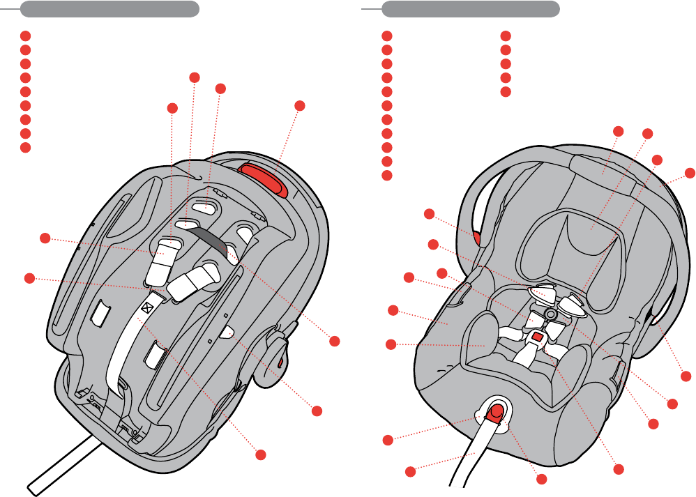 Page 9 of Chicco Car Seat Car Seat User Guide | ManualsOnline.com