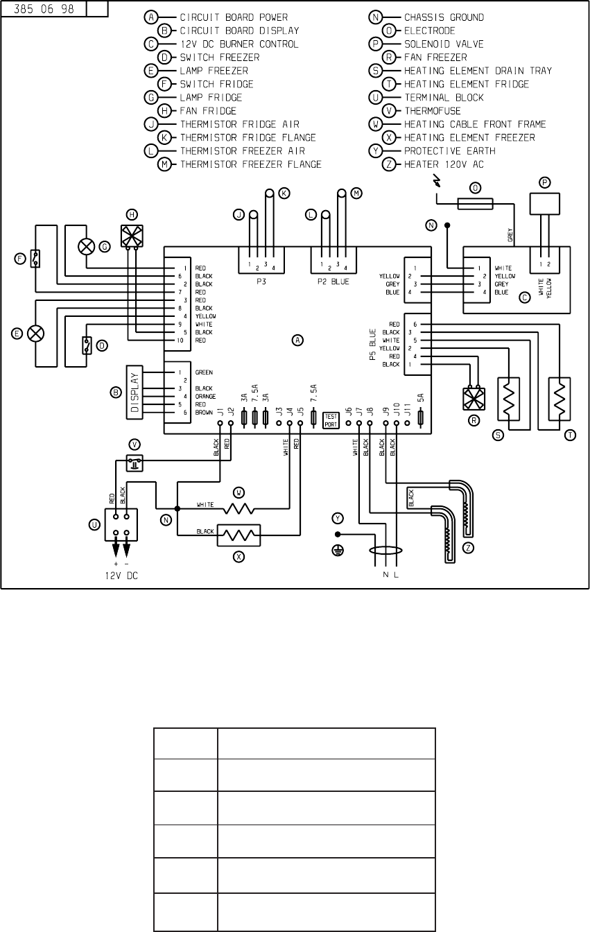 wiring diagram for dometic fridge images repair parts for page 21 of dometic refrigerator nda1402 user guide manualsonline com