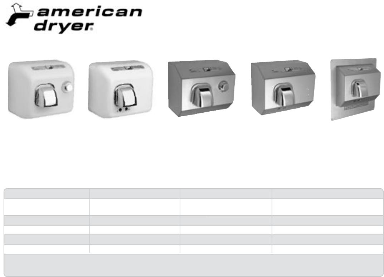 American Dryer DR-N Hair Dryer User Manual