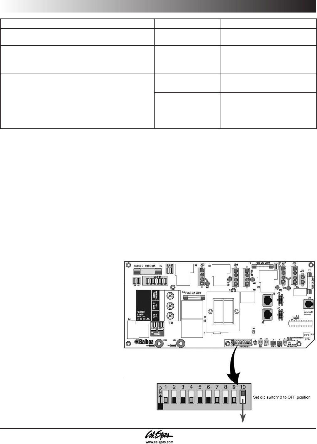 Image From Thecircuitdetective Com Gfci Manual Guide