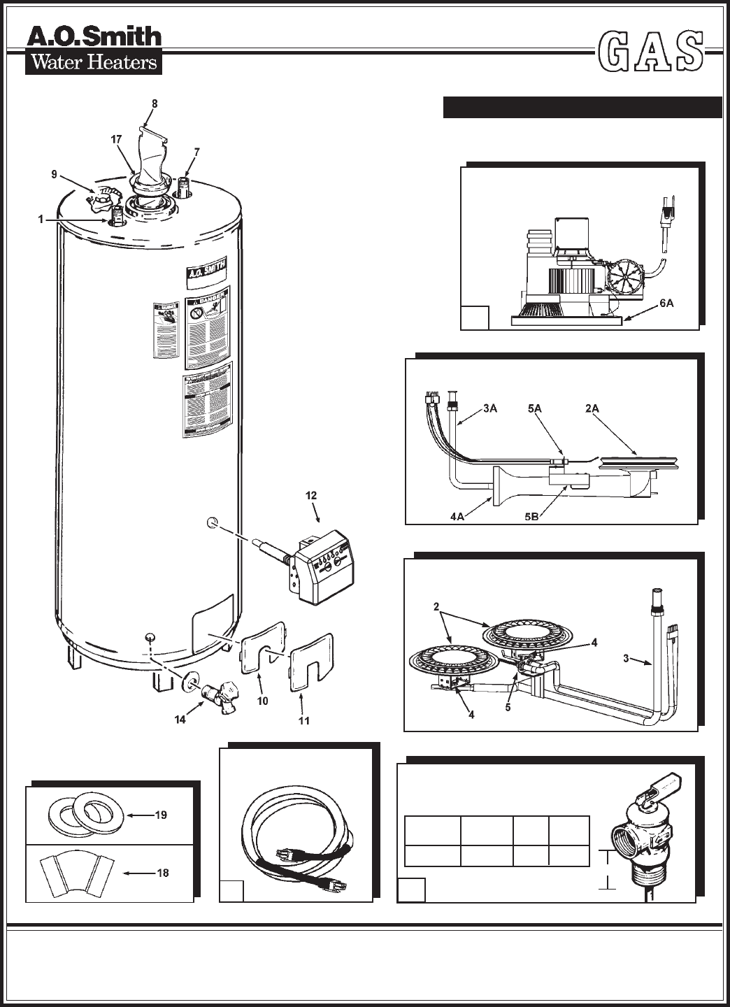 A O Smith Water Heater Btf 80 User Guide Manualsonline Com