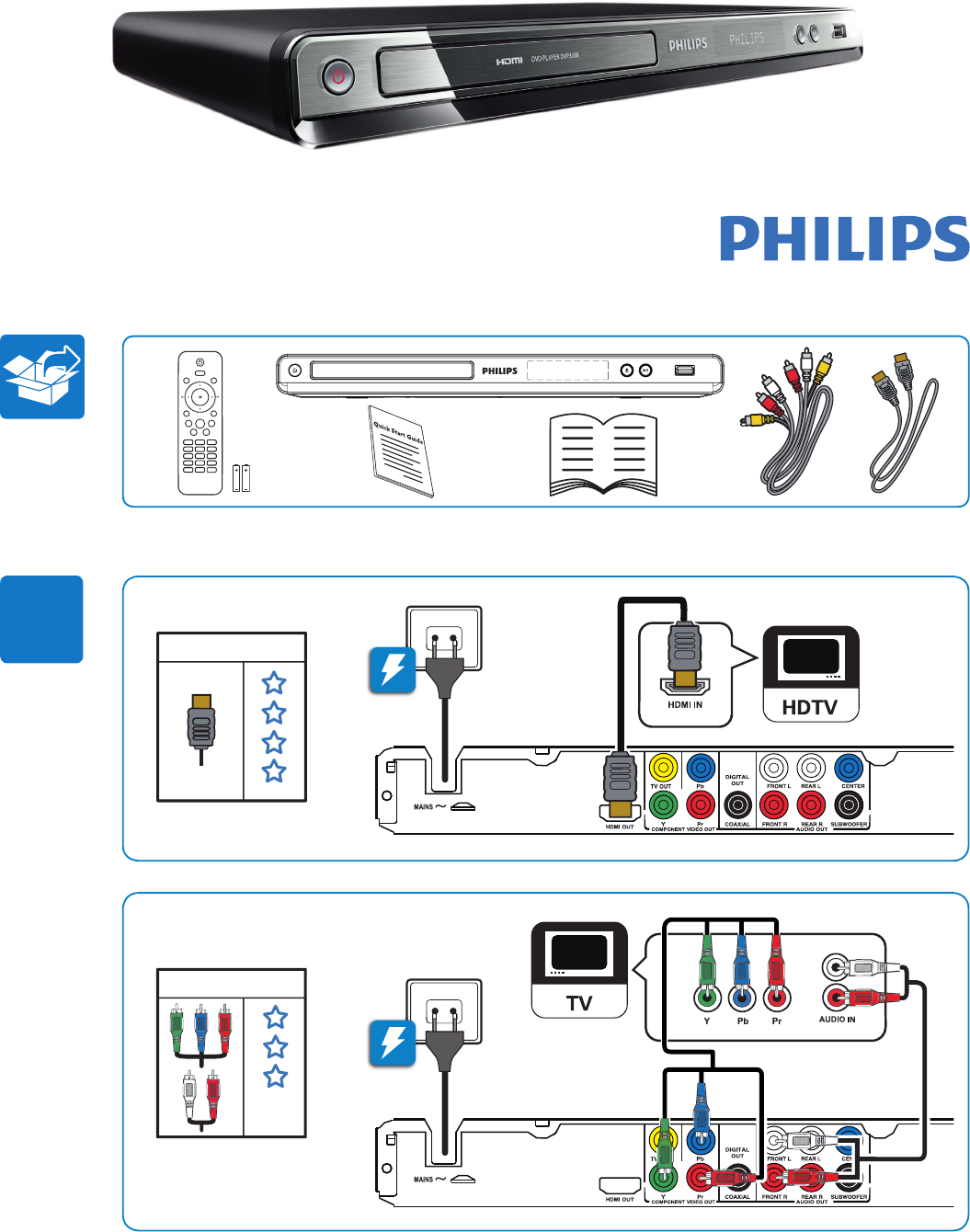 philips dvd player dvp3588 user guide. Black Bedroom Furniture Sets. Home Design Ideas
