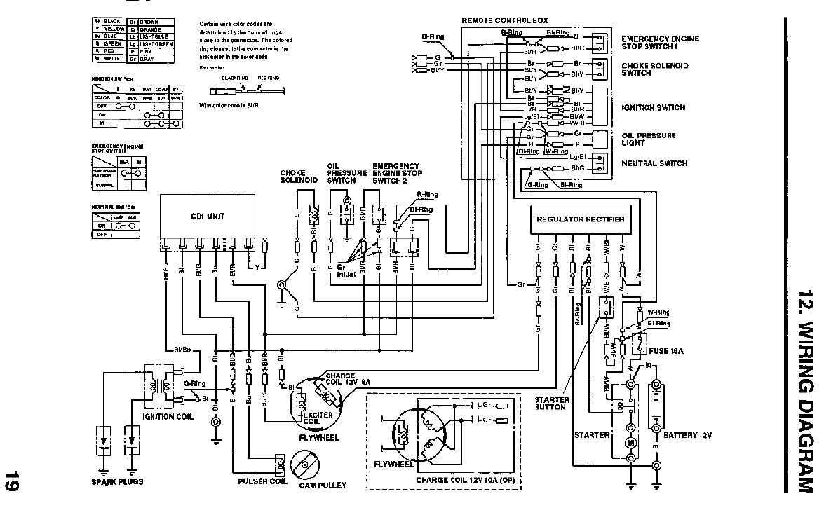 Electrical Schematics Bf40 Honda Outboard Wiring Diagrams Bf60 Diagram 90 Hp Johnson Circuit Maker 225 Cooling System 4 Stroke Parts