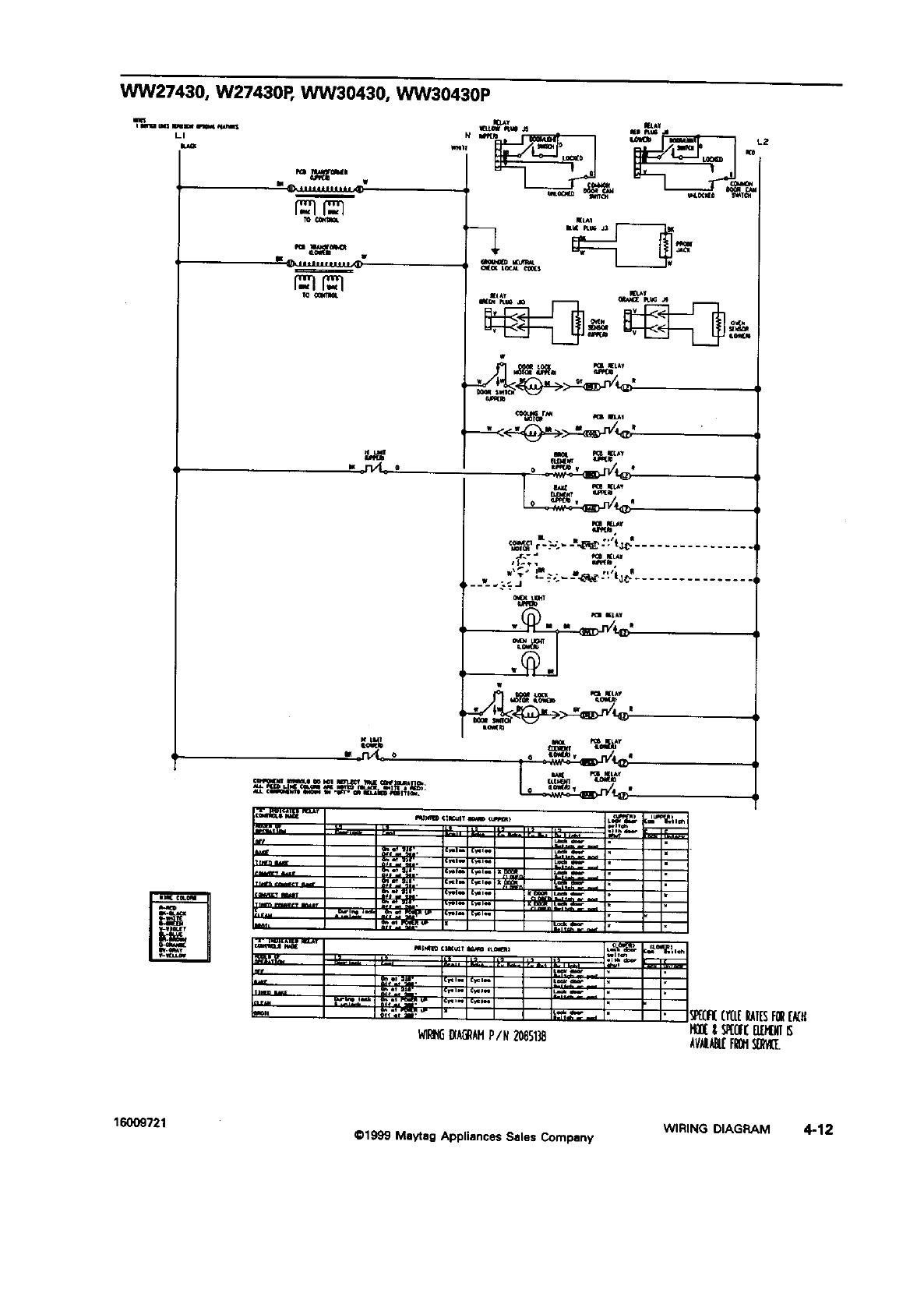 52b2f415 78fa 4259 88c0 be210120d02a bg2c page 44 of jenn air oven jjw8527 user guide manualsonline com Basic Electrical Wiring Diagrams at reclaimingppi.co