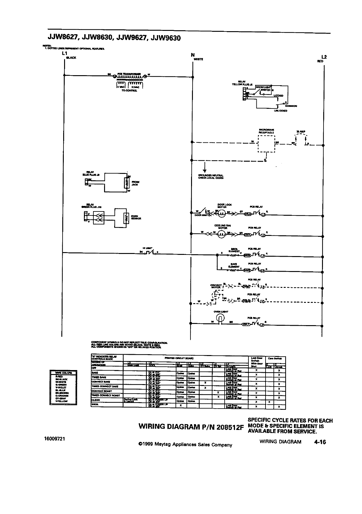 52b2f415 78fa 4259 88c0 be210120d02a bg30 page 48 of jenn air oven w30100 user guide manualsonline com Basic Electrical Wiring Diagrams at edmiracle.co