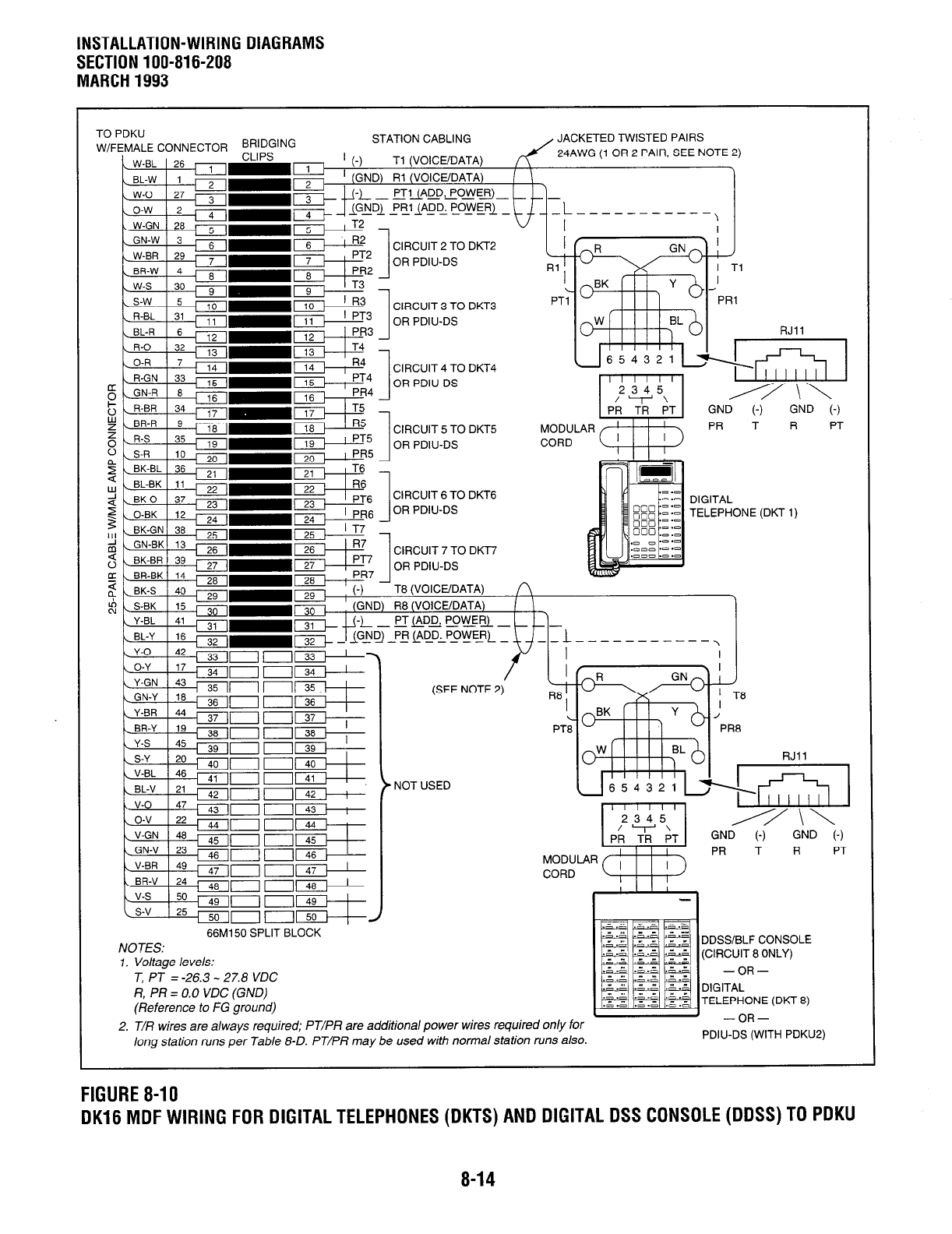 52c30e44 eb3d 42ea a7fe 5e185b64a3b0 bgd0 page 208 of toshiba cell phone strata dk8 user guide Home Phone Wiring Diagram at mr168.co