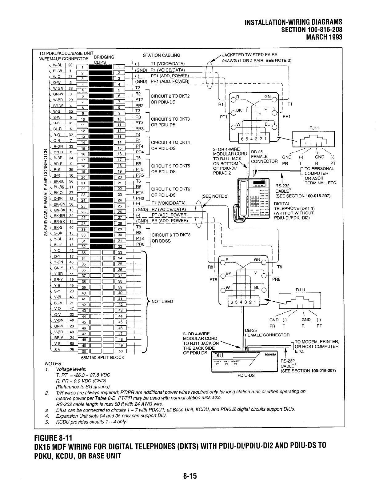 52c30e44 eb3d 42ea a7fe 5e185b64a3b0 bgd1 page 209 of toshiba cell phone strata dk8 user guide Home Phone Wiring Diagram at mr168.co
