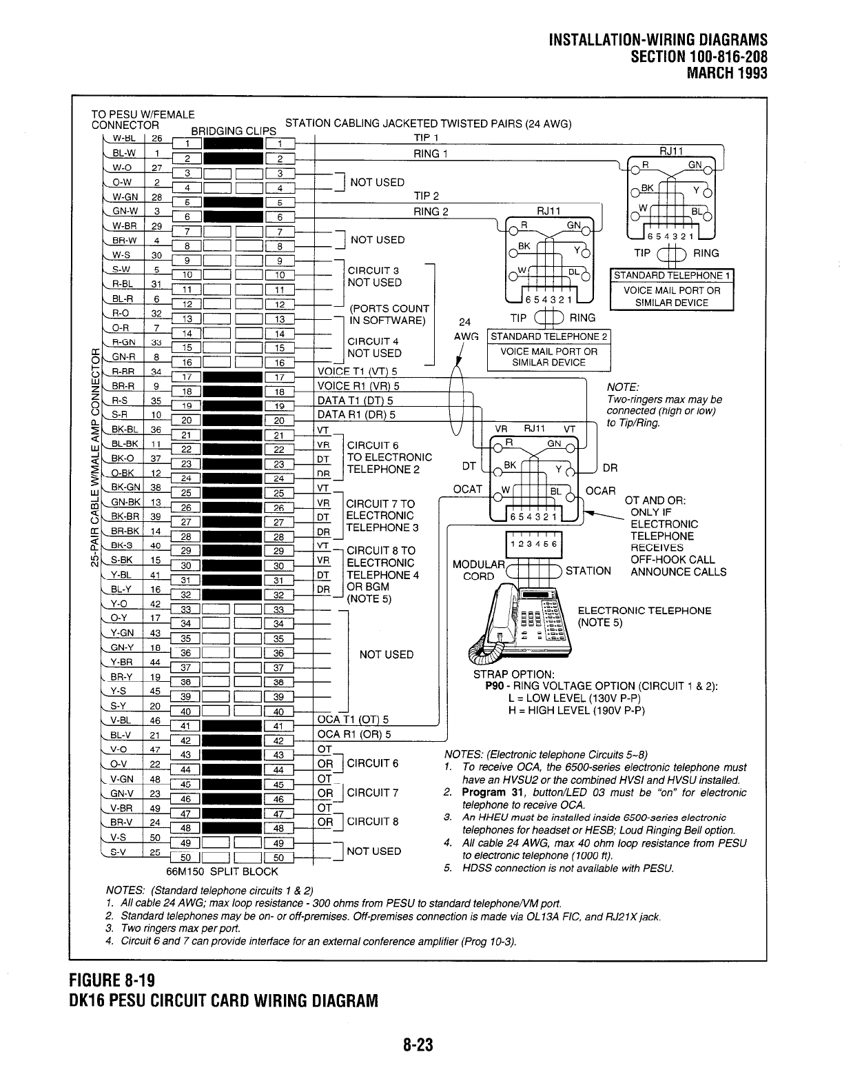 52c30e44 eb3d 42ea a7fe 5e185b64a3b0 bgd9 page 217 of toshiba cell phone strata dk8 user guide Home Phone Wiring Diagram at mr168.co