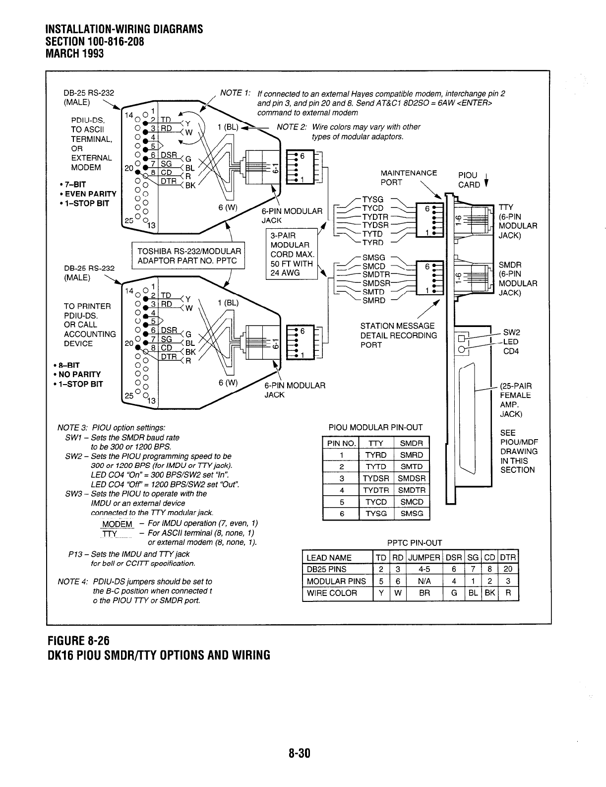 52c30e44 eb3d 42ea a7fe 5e185b64a3b0 bge0 page 224 of toshiba cell phone strata dk8 user guide Home Phone Wiring Diagram at mr168.co