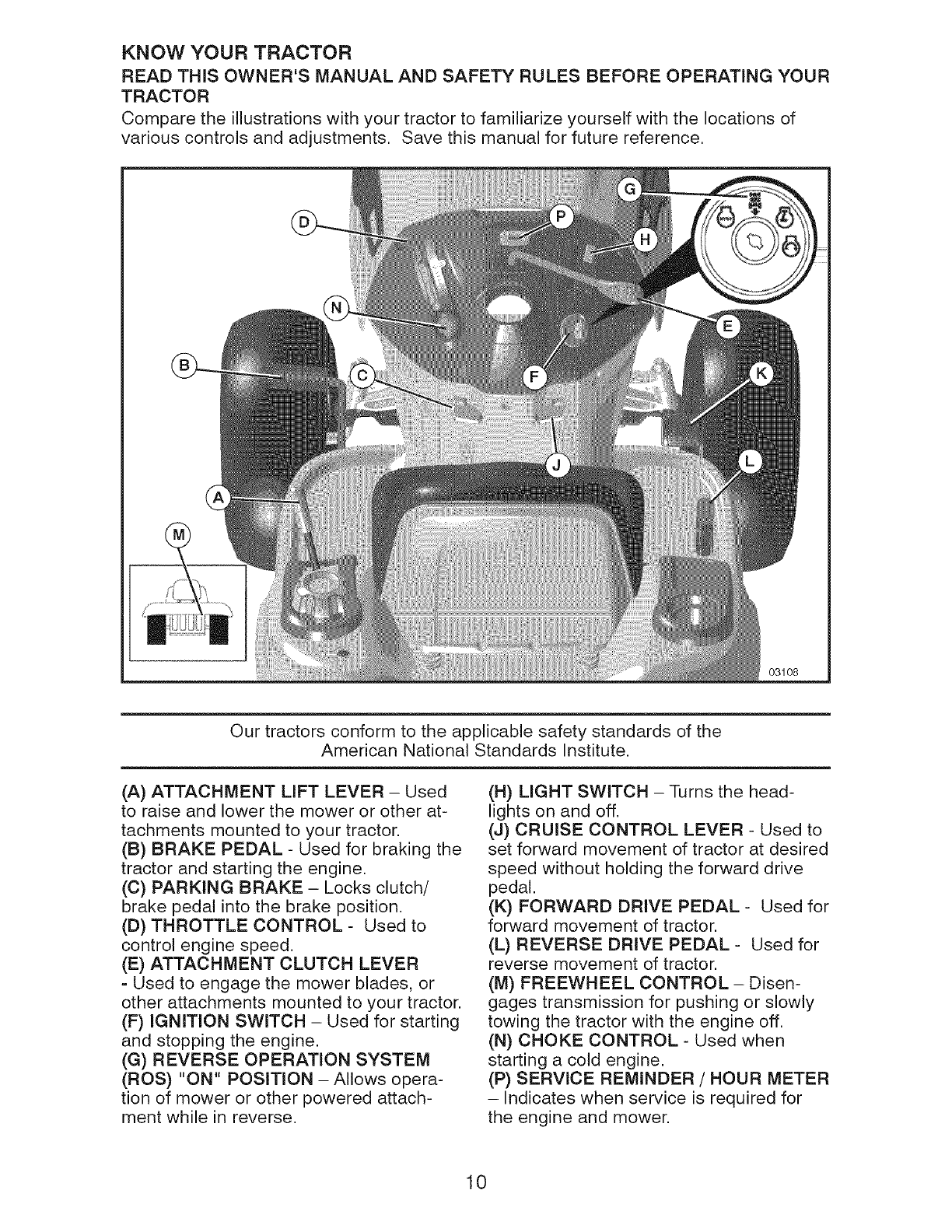 Clutch for user guide user manuals 19 20 array page 10 of craftsman lawn mower 917 28726 user guide manualsonline com rh lawnandgarden fandeluxe Gallery