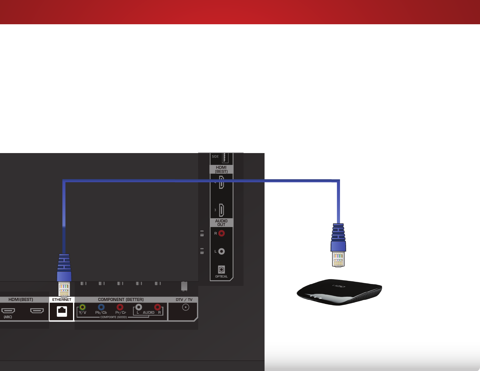 hook up hd antenna How to connect multiple tvs to your ota antenna five steps to connecting your antenna to multiple tvs  then hook up your 2nd tv  powerful outdoor antenna that .